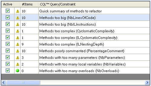 Ndepend_code_quality